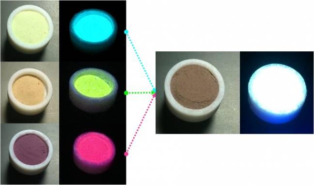 Aluminofosfato acanalado con distintos colorantes encapsulados, emitiendo en las regiones azul (acridina), verde (pironina Y) y roja (LDS 722) del espectro, ocluidos por separado (izquierda) o simultáneamente en las proporciones adecuadas para dar luz blanca (derecha), bajo luz de excitación ultravioleta.