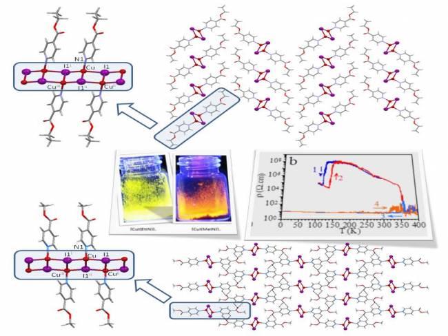 Nuevos materiales multifuncionales con posibles aplicaciones en optoelectrónica