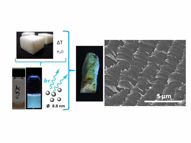 En la izquierda se ven las materias primas y, en la derecha, el aspecto del producto final, así como su imagen microscópica.