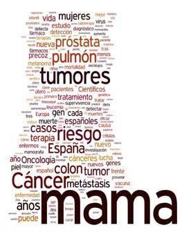 palabras que la gente relacionan con cáncer