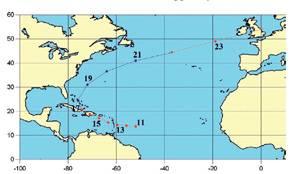 Trayectoria huracán 1860