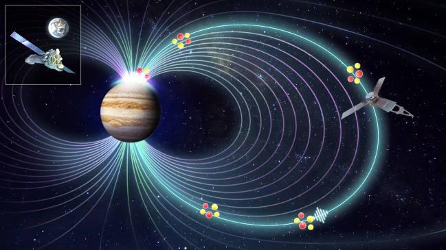 Exploración auroras rayos X de Júpiter