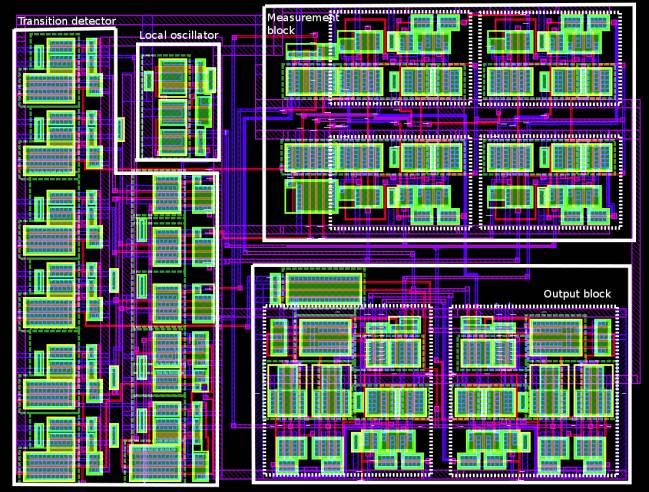 Investigadores del Departamento de Ingeniería Electrónica de Sistemas Informáticos y Automática de la Escuela Politécnica Superior La Rábida de la Universidad de Huelva (UHU)
