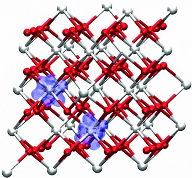 Electrón de CeO2 después de quitar un átomo de oxígeno
