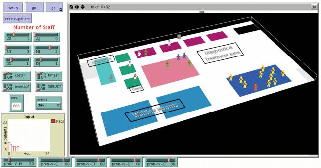 Captura de la pantalla principal del simulador