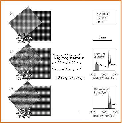 Figura: comparación entre las imágenes observadas (inclinadas)  y las calculadas.