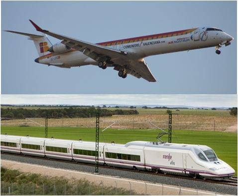 Fotografía de un tren de alta velocidad y un avión. Fuente: Elaboración propia. Imágenes tomadas de pixabay.com y Renfe.com
