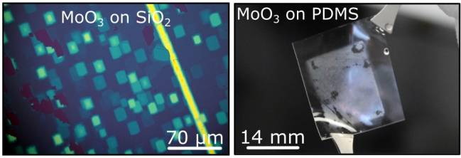 Nuevo método de síntesis de trióxido de molibdeno