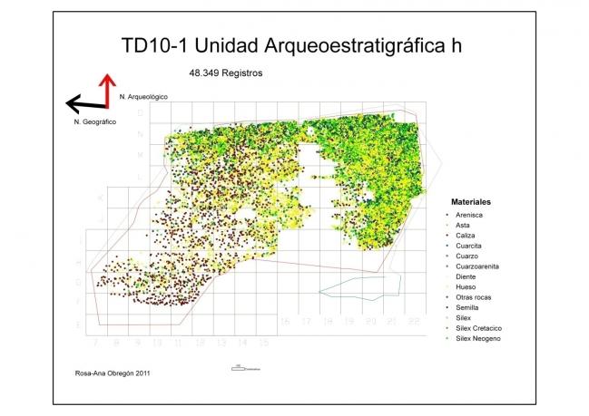Una tesis de la Universidad de Burgos explica la fragmentación de los restos del nivel TD 10 de Gran Dolina