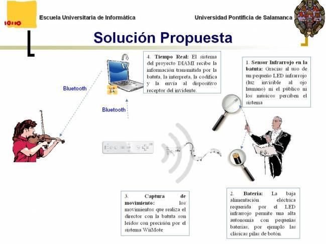 Informáticos de la Universidad Pontificia de Salamanca desarrollan el dispositivo.