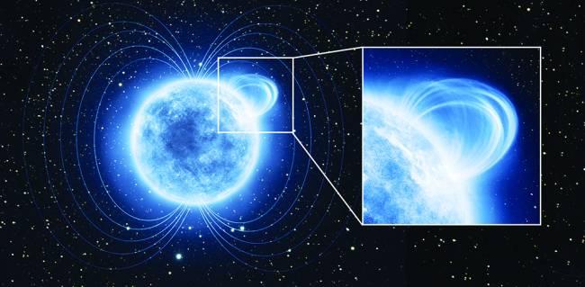 Bucle magnético en el magnetar SGR 041