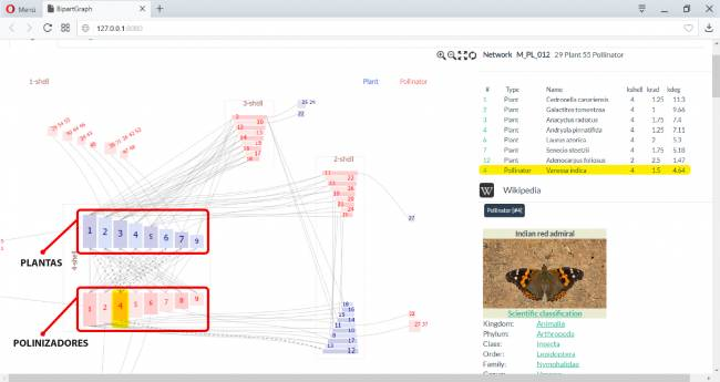 Imagen de la herramienta desarrollada, 'BipartGraph'