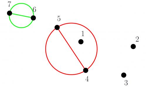 Figura 2 Uniones - 5 ejercicios para ejercitar tu mente en Marzo , mes de las matemáticas