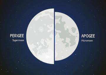 supermoon - Superluna del 9 de  marzo despide el invierno