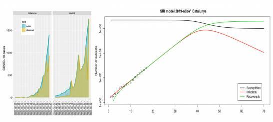 Nuevo-modelo-para-estimar-los-casos-real