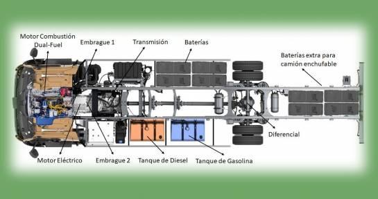 Nuevo-motor-verde-para-camiones-de-mercancias