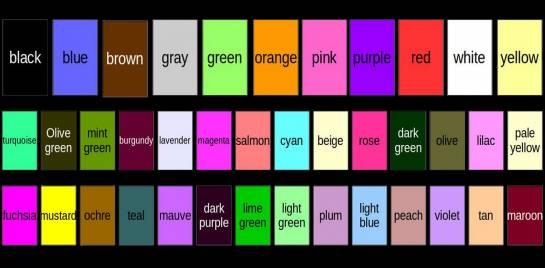 Nuevos nombres para describir mejor los colores